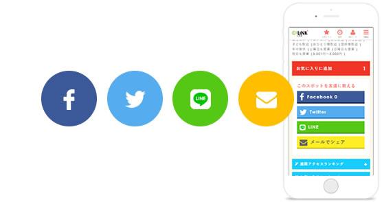 SNS連携機能によって、ユーザーのコミュニケーションをもっと簡単に・魅力的に